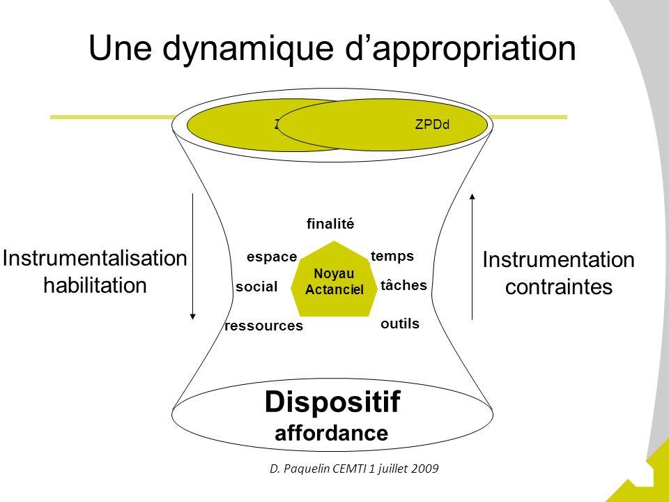 16 Une dynamique dappropriation Dispositif affordance Sujet ZPDa ZPDd finalité espace social temps tâches outils Instrumentalisation habilitation Inst