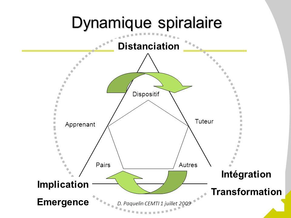 19 Implication Emergence Intégration Transformation Distanciation Dynamique spiralaire Apprenant Pairs Tuteur Autres Dispositif D. Paquelin CEMTI 1 ju