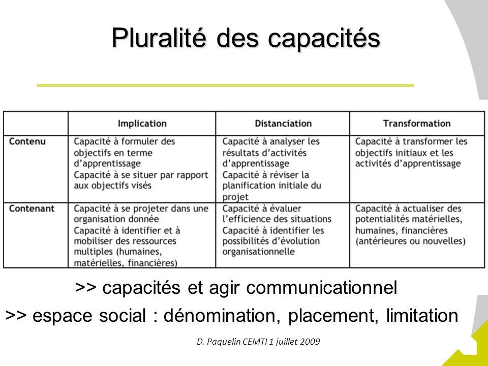 21 D. Paquelin CEMTI 1 juillet 2009 Pluralité des capacités >> capacités et agir communicationnel >> espace social : dénomination, placement, limitati