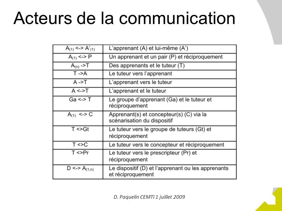22 Acteurs de la communication D. Paquelin CEMTI 1 juillet 2009