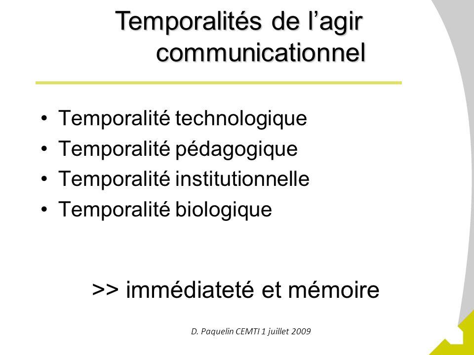 23 Temporalité technologique Temporalité pédagogique Temporalité institutionnelle Temporalité biologique D. Paquelin CEMTI 1 juillet 2009 Temporalités