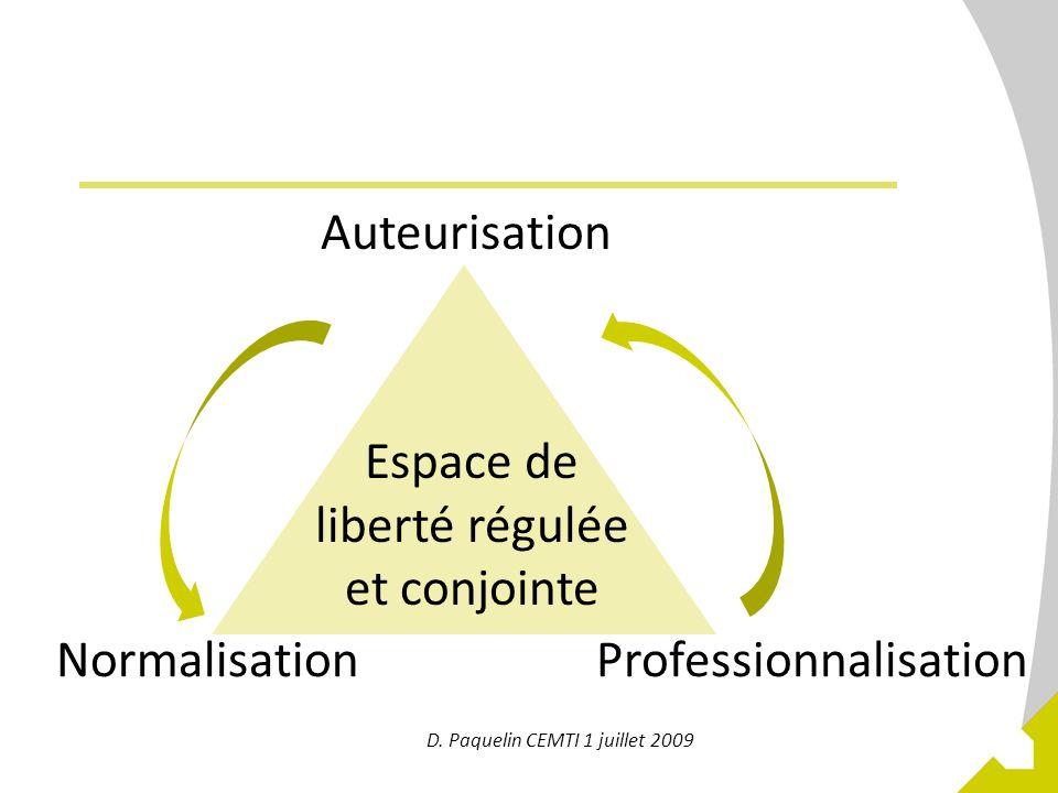 25 D. Paquelin CEMTI 1 juillet 2009 Normalisation Auteurisation Professionnalisation Espace de liberté régulée et conjointe