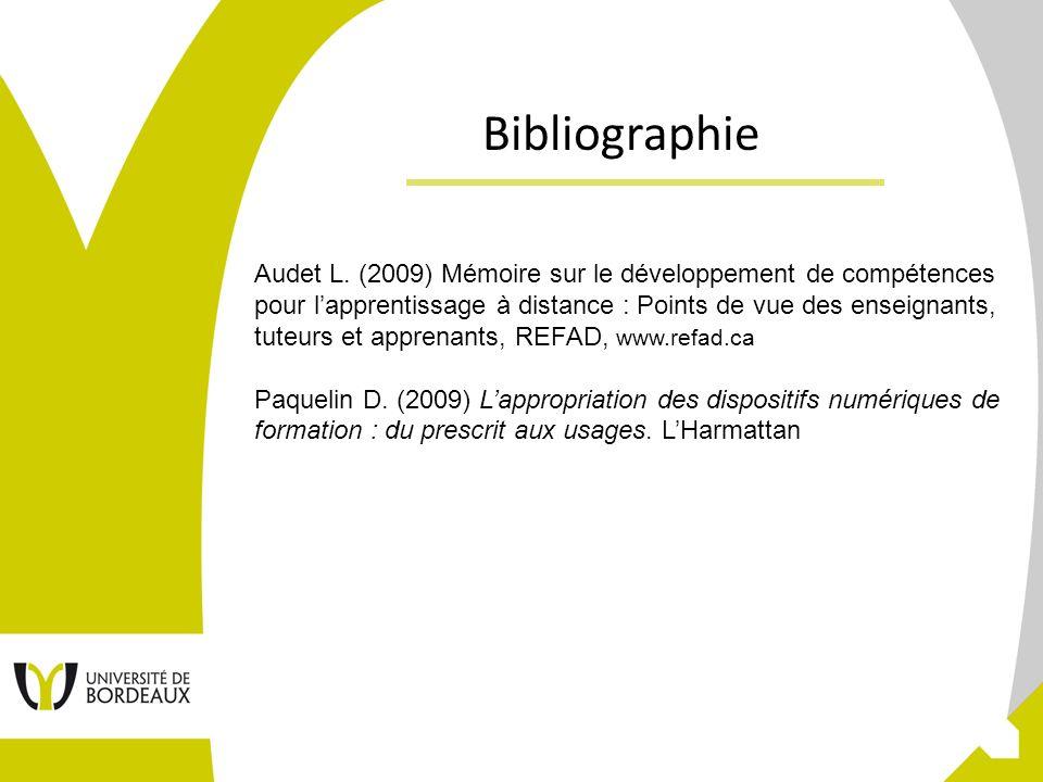 27 Bibliographie Audet L. (2009) Mémoire sur le développement de compétences pour lapprentissage à distance : Points de vue des enseignants, tuteurs e