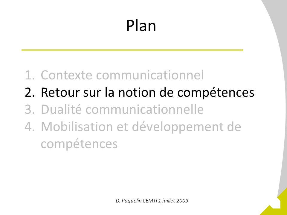 5 Plan 1.Contexte communicationnel 2.Retour sur la notion de compétences 3.Dualité communicationnelle 4.Mobilisation et développement de compétences D