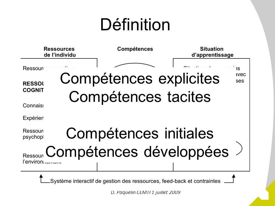 6 Définition D. Paquelin CEMTI 1 juillet 2009 Compétences explicites Compétences tacites Compétences initiales Compétences développées