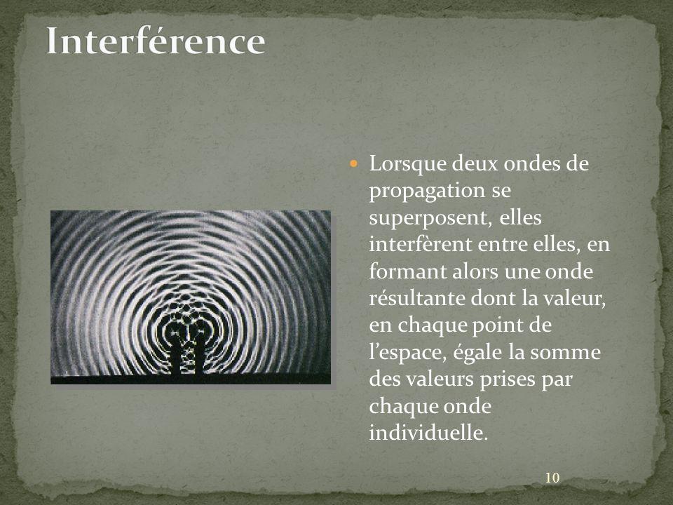 10 Lorsque deux ondes de propagation se superposent, elles interfèrent entre elles, en formant alors une onde résultante dont la valeur, en chaque point de lespace, égale la somme des valeurs prises par chaque onde individuelle.