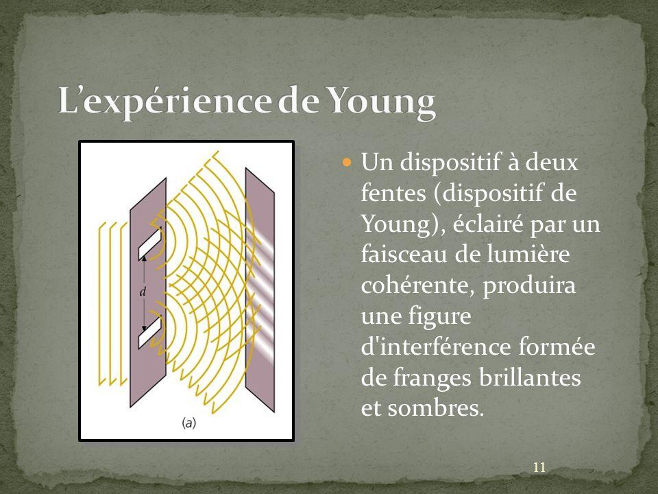 11 Un dispositif à deux fentes (dispositif de Young), éclairé par un faisceau de lumière cohérente, produira une figure d interférence formée de franges brillantes et sombres.