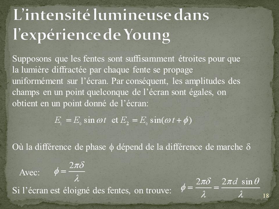 18 Supposons que les fentes sont suffisamment étroites pour que la lumière diffractée par chaque fente se propage uniformément sur lécran.