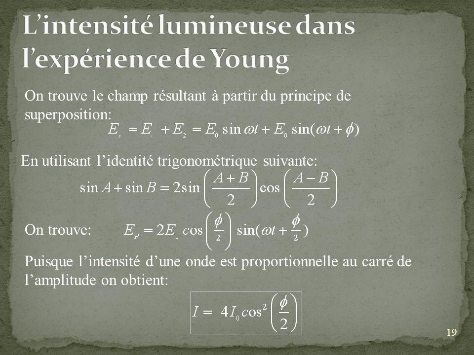 19 On trouve le champ résultant à partir du principe de superposition: En utilisant lidentité trigonométrique suivante: On trouve: Puisque lintensité dune onde est proportionnelle au carré de lamplitude on obtient: