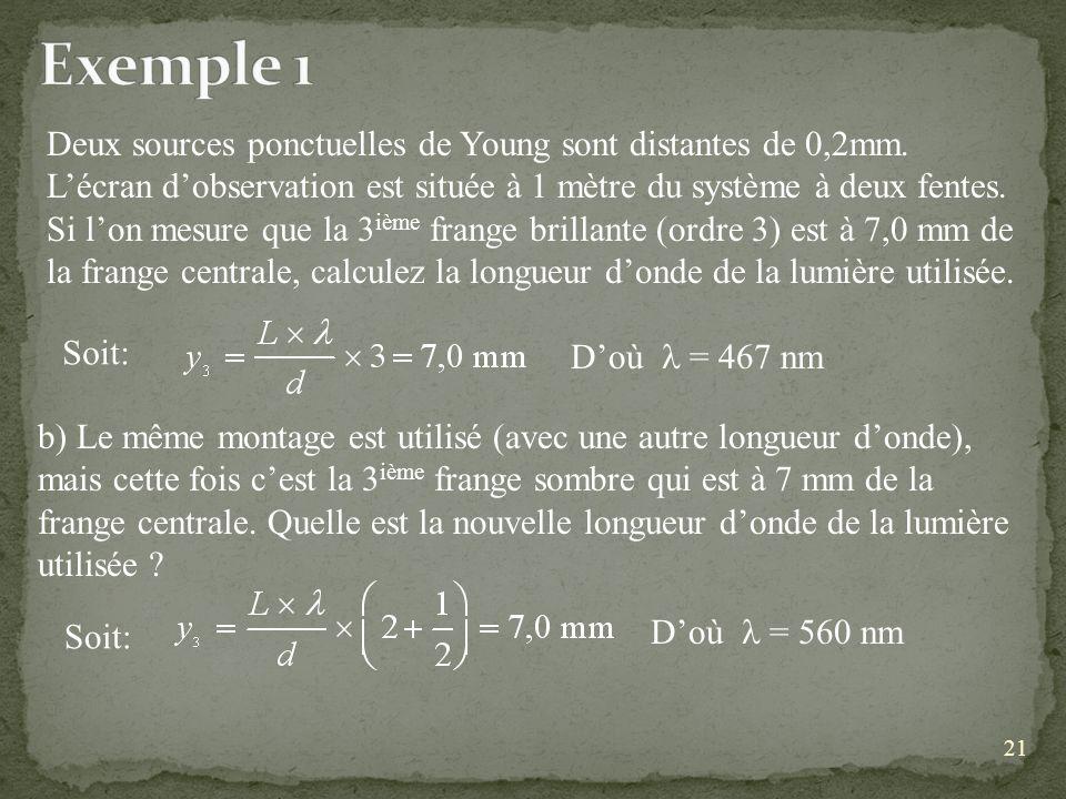 21 Deux sources ponctuelles de Young sont distantes de 0,2mm.