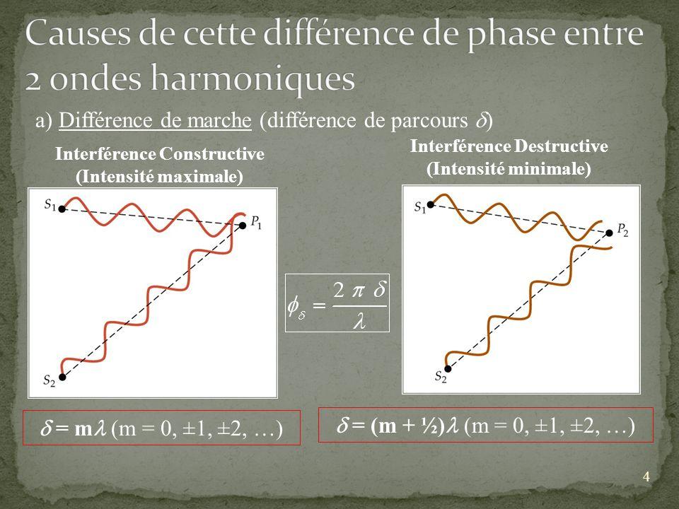 4 a) Différence de marche (différence de parcours ) Interférence Constructive (Intensité maximale) Interférence Destructive (Intensité minimale) = m (m = 0, ±1, ±2, …) = (m + ½) (m = 0, ±1, ±2, …)
