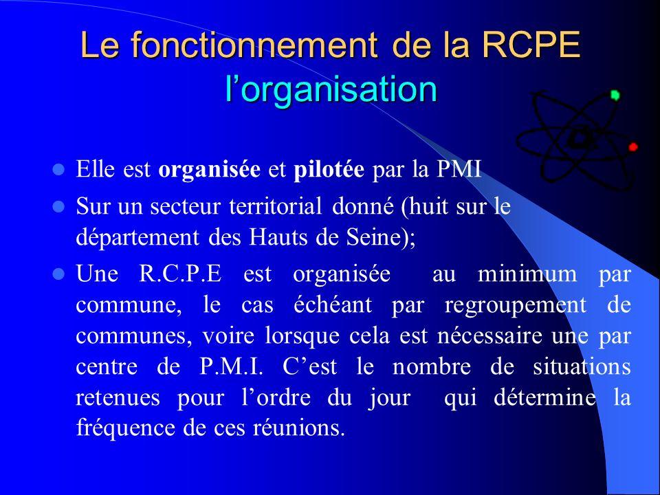 Le fonctionnement de la RCPE lorganisation Elle est organisée et pilotée par la PMI Sur un secteur territorial donné (huit sur le département des Haut