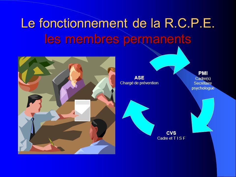 Le fonctionnement de la R.C.P.E. les membres permanents PMI Cadre(s) Secrétaire psychologue CVS Cadre et T I S F ASE Chargé de prévention