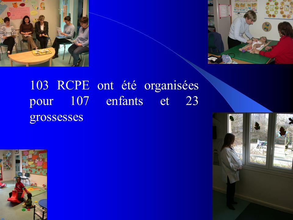 103 RCPE ont été organisées pour 107 enfants et 23 grossesses