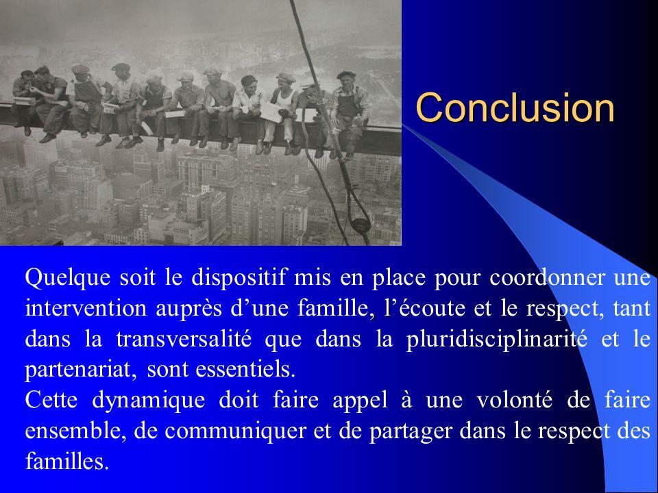Conclusion, l Quelque soit le dispositif mis en place pour coordonner une intervention auprès dune famille, lécoute et le respect, tant dans la transv