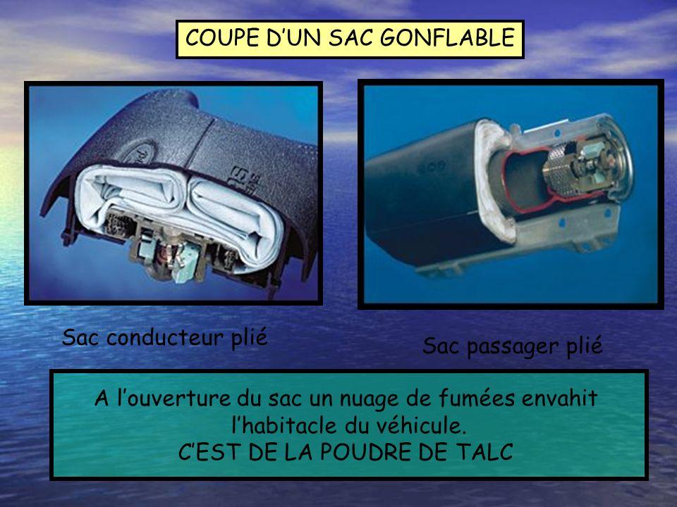 CARTOUCHE DE GAZ CONDUCTEUR ECLATE DU VOLANT 1.Combustible solide 2.Allumeur électrique 3.Filtre métallique Attention, il contient un explosif >>> le