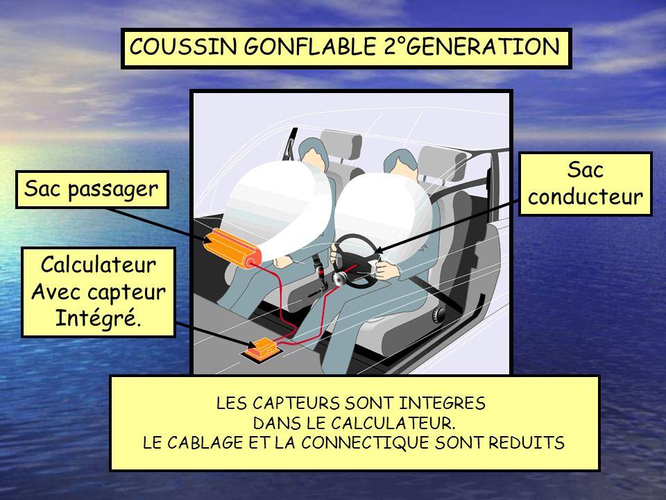 CALCULATEUR 1° GENERATION Les flèches indiquent lavant du véhicule.