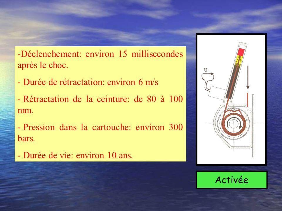 Au repos Cartouche Enrouleur Câble de traction Ceinture Allumeur + générateur de gaz