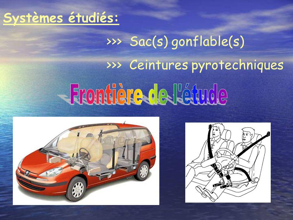 Systèmes étudiés: >>> Sac(s) gonflable(s) >>> Ceintures pyrotechniques