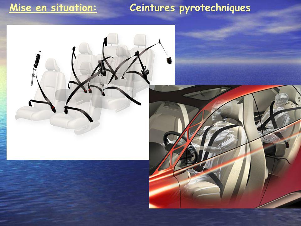 CEINTURE PYROTECHNIQUE FONCTION GLOBALE: Rétracter la ceinture pour améliorer la retenue de loccupant et diminuer le risque de contact tête/planche de bord.