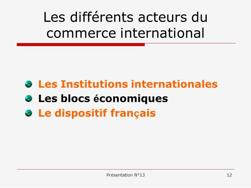 Présentation N°1312 Les Institutions internationales Les blocs é conomiques Le dispositif fran ç ais Les différents acteurs du commerce international