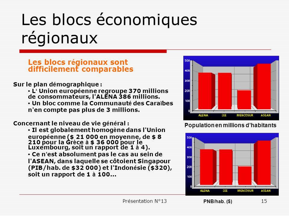 Présentation N°1315 Les blocs économiques régionaux Les blocs r é gionaux sont difficilement comparables Sur le plan d é mographique : L Union europ é