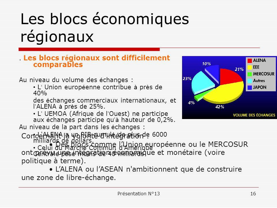Présentation N°1316 Les blocs économiques régionaux. Les blocs r é gionaux sont difficilement comparables Au niveau du volume des é changes : L Union