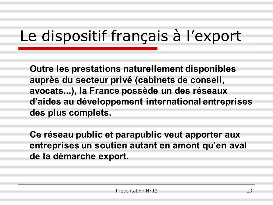 Présentation N°1319 Le dispositif français à lexport Outre les prestations naturellement disponibles auprès du secteur privé (cabinets de conseil, avo