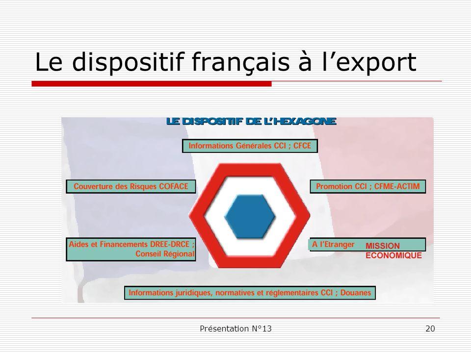 Présentation N°1320 Le dispositif français à lexport