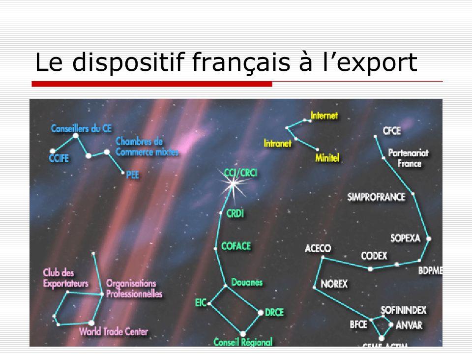 Présentation N°1321 Le dispositif français à lexport