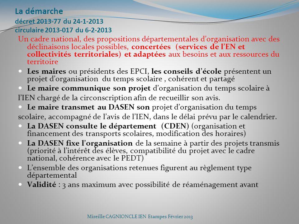 La démarche décret 2013-77 du 24-1-2013 circulaire 2013-017 du 6-2-2013 Un cadre national, des propositions départementales dorganisation avec des déc