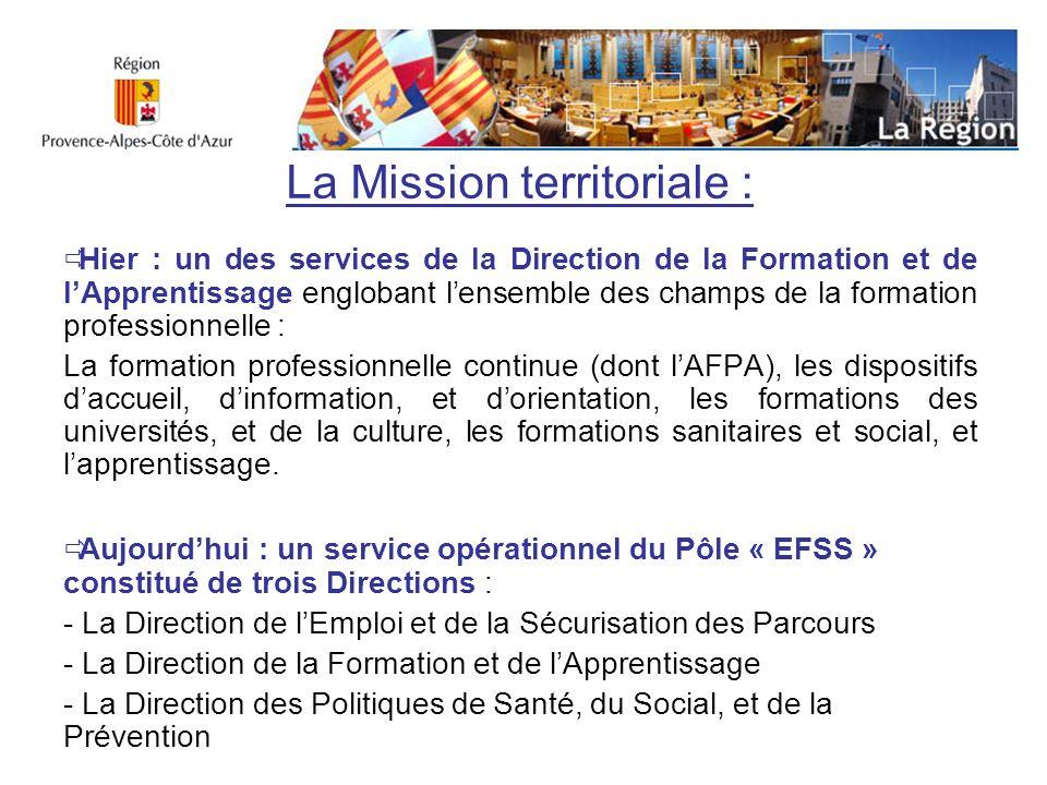 La Mission territoriale : Hier : un des services de la Direction de la Formation et de lApprentissage englobant lensemble des champs de la formation p