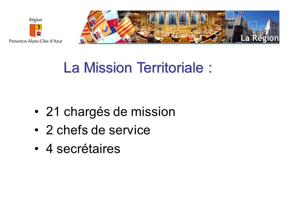 21 chargés de mission 2 chefs de service 4 secrétaires La Mission Territoriale :