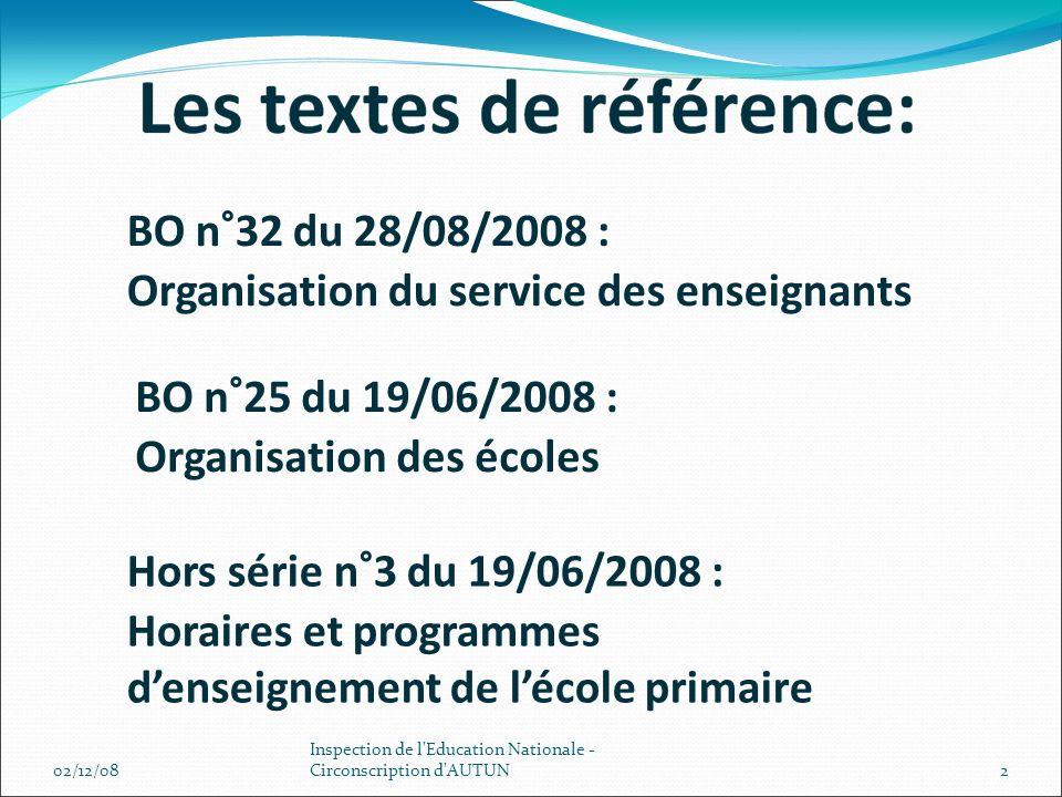 02/12/082 BO n°32 du 28/08/2008 : Organisation du service des enseignants BO n°25 du 19/06/2008 : Organisation des écoles Hors série n°3 du 19/06/2008
