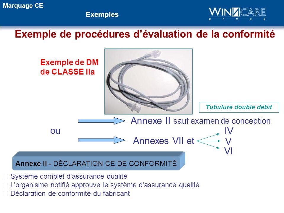 Exemple de DM de CLASSE IIa Annexe II sauf examen de conception Système complet dassurance qualité Lorganisme notifié approuve le système dassurance q