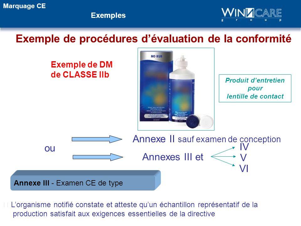 Exemple de DM de CLASSE IIb Annexe II sauf examen de conception ou Annexes III et IV V VI Annexe III - Examen CE de type Lorganisme notifié constate e