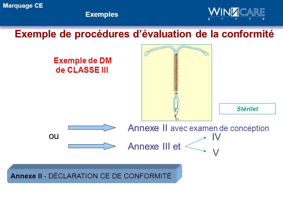 Exemple de DM de CLASSE III Annexe II avec examen de conception ou Annexe III et IV V Stérilet Annexe II - DÉCLARATION CE DE CONFORMITÉ Exemple de pro