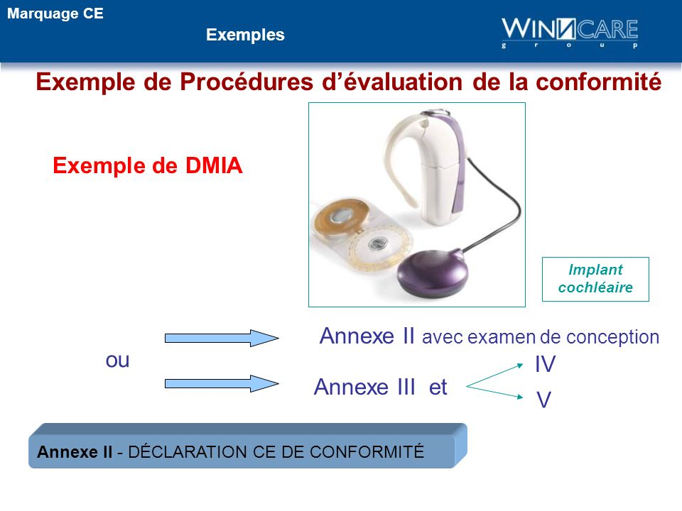 Exemple de DMIA Annexe II avec examen de conception ou Annexe III et IV V Implant cochléaire Annexe II - DÉCLARATION CE DE CONFORMITÉ Exemple de Procé