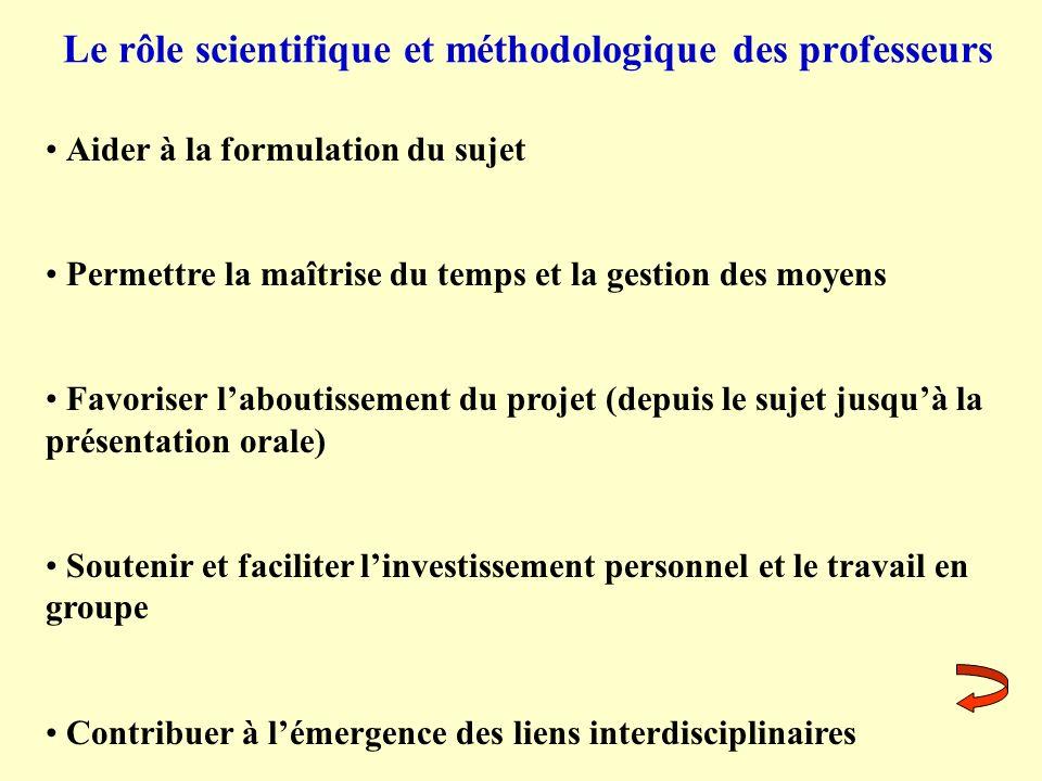 Le rôle scientifique et méthodologique des professeurs Aider à la formulation du sujet Permettre la maîtrise du temps et la gestion des moyens Favoris