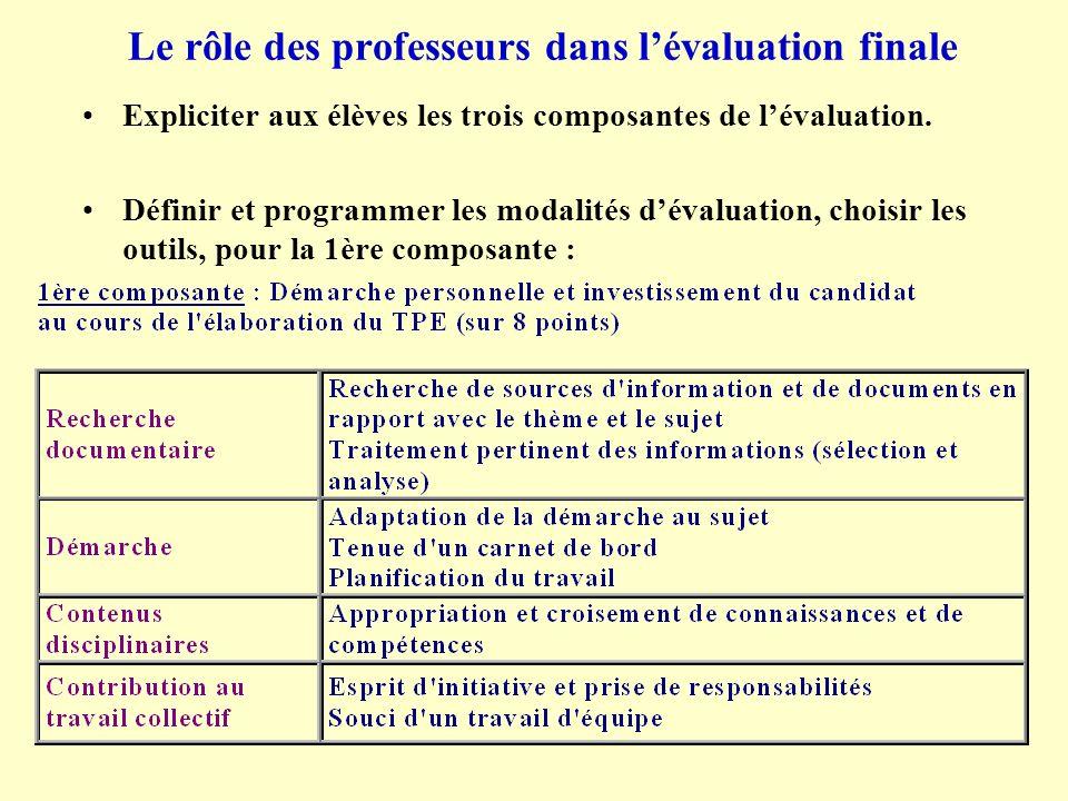 Le rôle des professeurs dans lévaluation finale Expliciter aux élèves les trois composantes de lévaluation. Définir et programmer les modalités dévalu