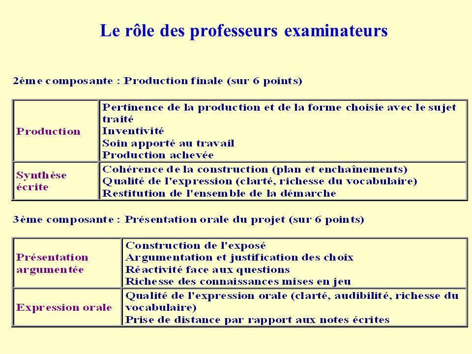 Le rôle des professeurs examinateurs