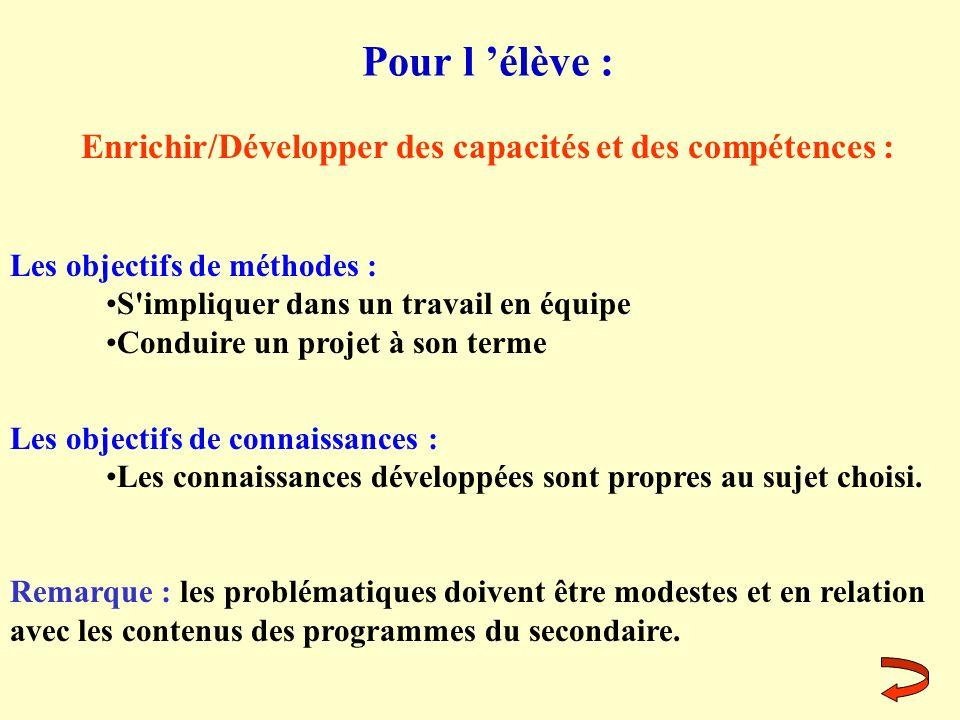 Pour l élève : Enrichir/Développer des capacités et des compétences : Les objectifs de méthodes : S'impliquer dans un travail en équipe Conduire un pr
