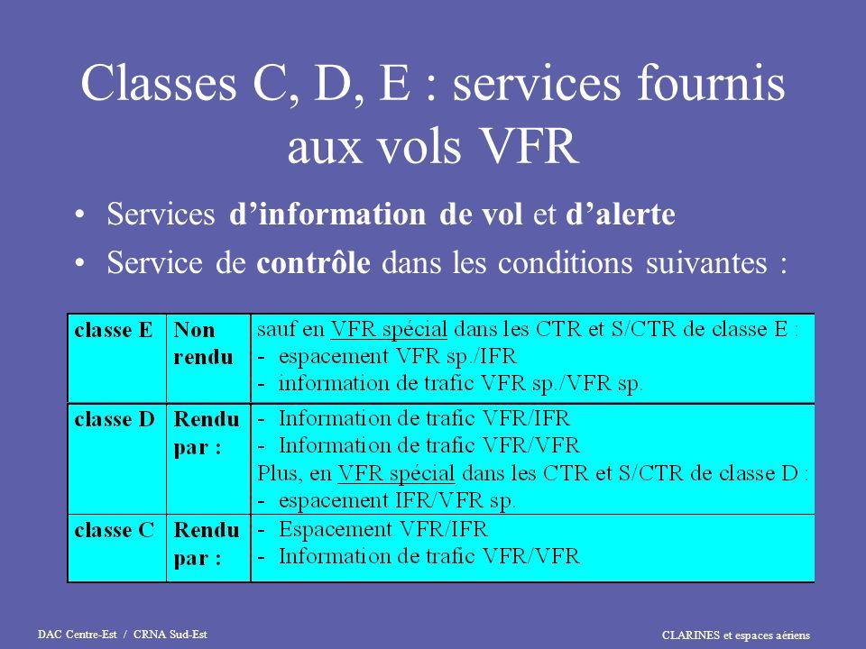 CLARINES et espaces aériens DAC Centre-Est / CRNA Sud-Est Classes C, D, E : services fournis aux vols VFR Services dinformation de vol et dalerte Serv