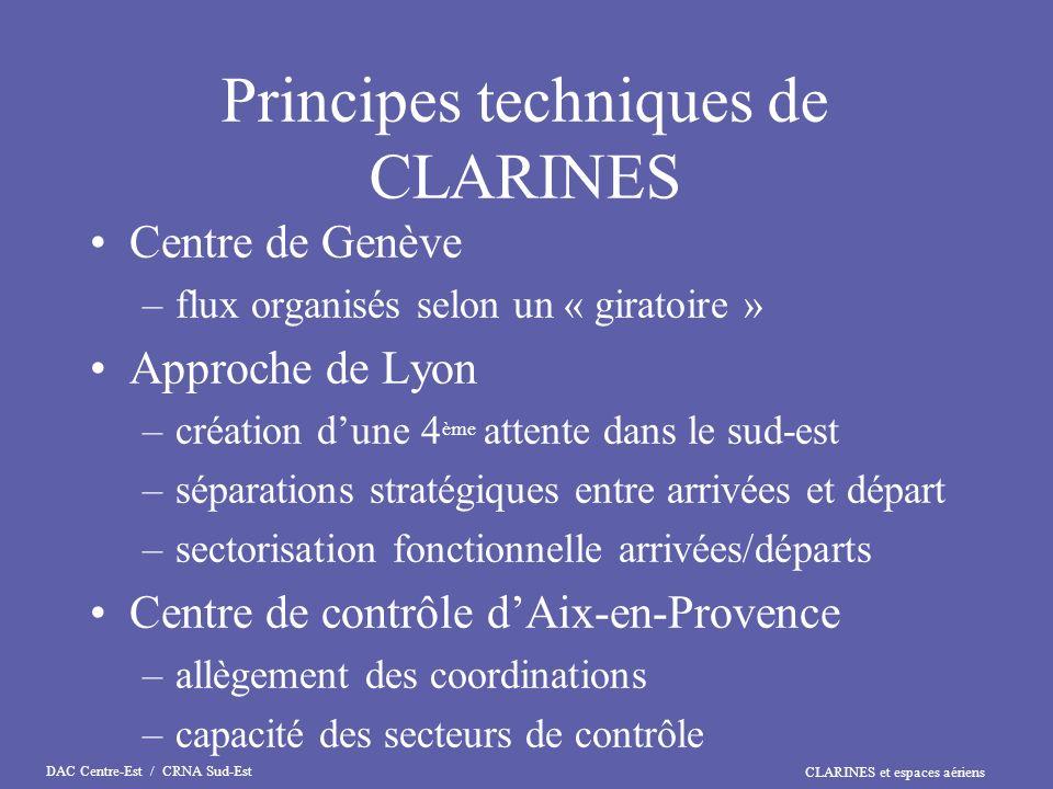CLARINES et espaces aériens DAC Centre-Est / CRNA Sud-Est Je vole au niveau de vol 85 ou en dessous Espaces à prendre en compte : espaces dont plancher < FL 85 Sajoutent aux espaces précédents : - TMA 8 et TMA 10 Lyon Gérée par Genève 119.175