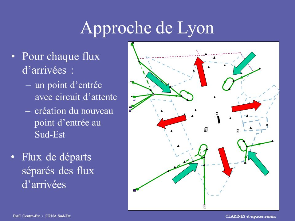CLARINES et espaces aériens DAC Centre-Est / CRNA Sud-Est Approche de Lyon Pour chaque flux darrivées : –un point dentrée avec circuit dattente 4 5 5