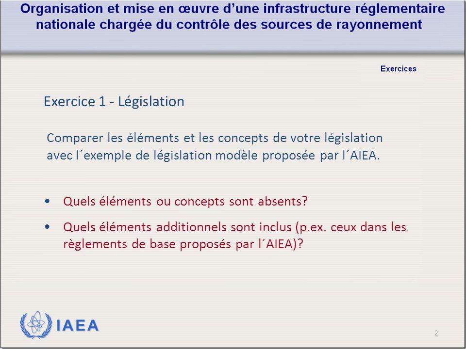 2 Comparer les éléments et les concepts de votre législation avec l´exemple de législation modèle proposée par l´AIEA.