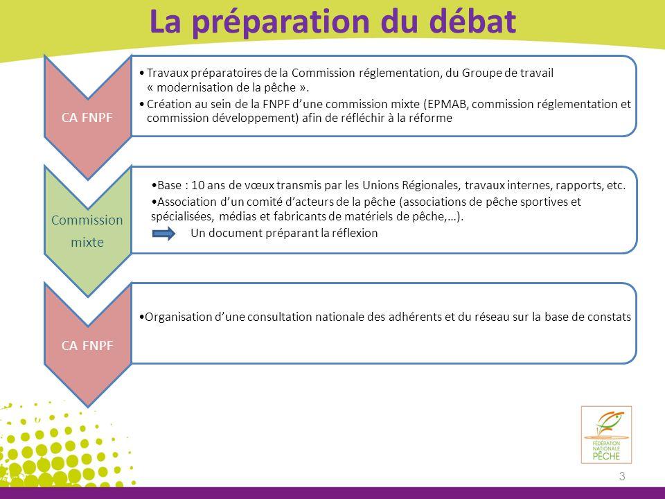CA FNPF Travaux préparatoires de la Commission réglementation, du Groupe de travail « modernisation de la pêche ». Création au sein de la FNPF dune co