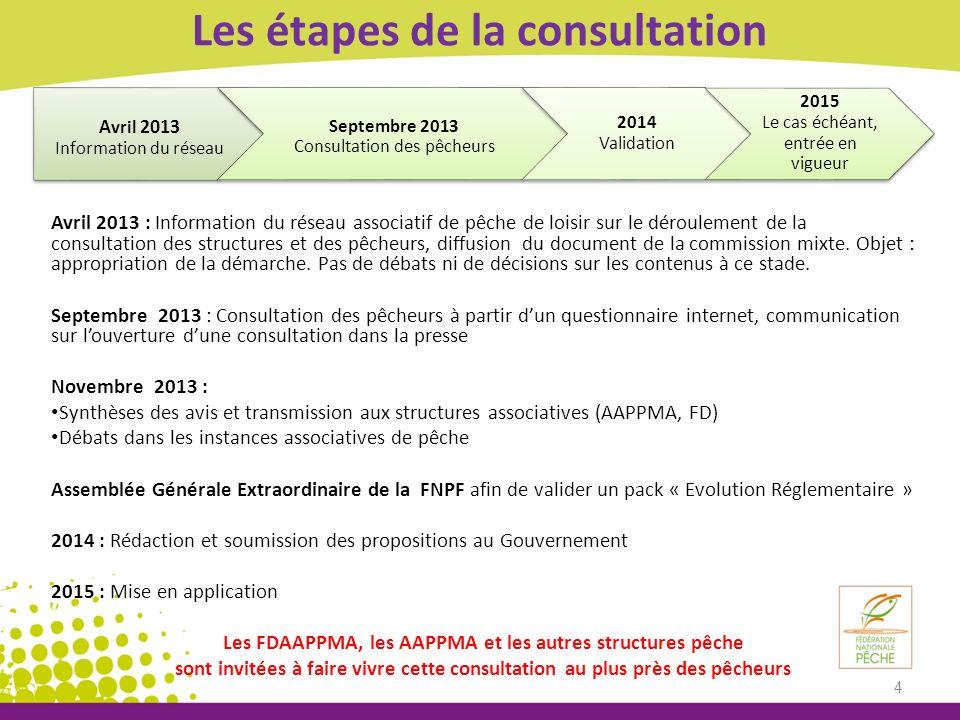 Les étapes de la consultation Avril 2013 : Information du réseau associatif de pêche de loisir sur le déroulement de la consultation des structures et des pêcheurs, diffusion du document de la commission mixte.