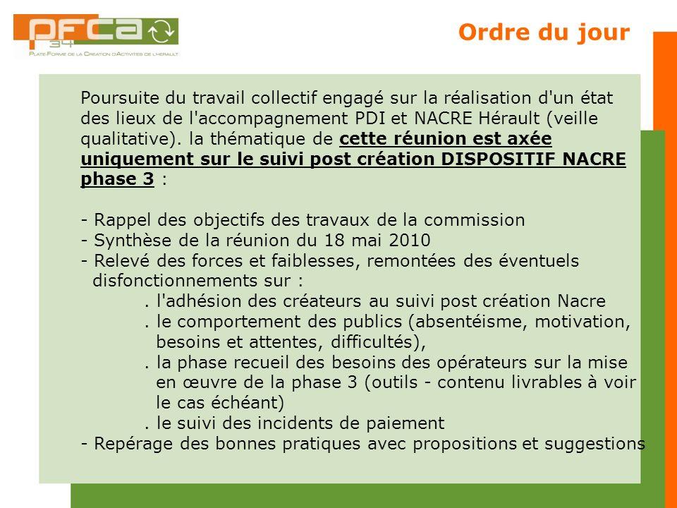 Ordre du jour Poursuite du travail collectif engagé sur la réalisation d un état des lieux de l accompagnement PDI et NACRE Hérault (veille qualitative).