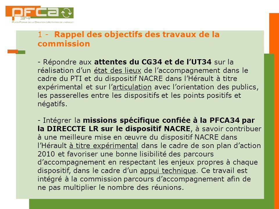 1 - Rappel des objectifs des travaux de la commission - Répondre aux attentes du CG34 et de lUT34 sur la réalisation dun état des lieux de laccompagne